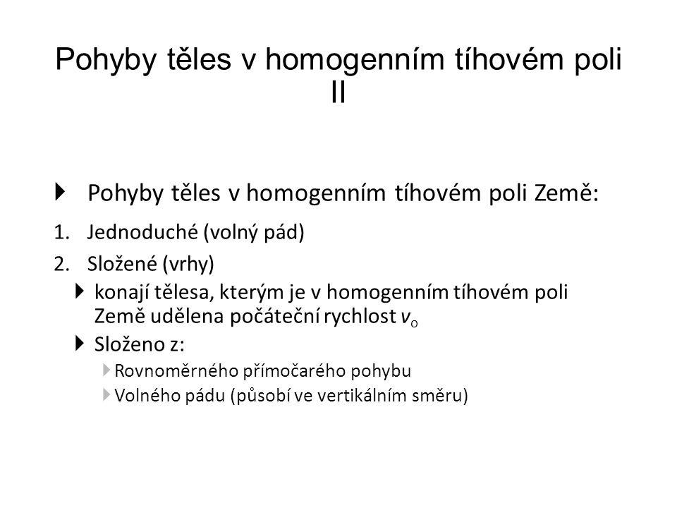 Pohyby těles v homogenním tíhovém poli II