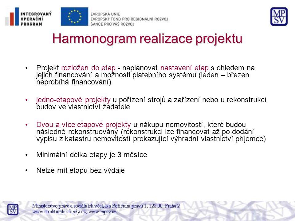 Harmonogram realizace projektu