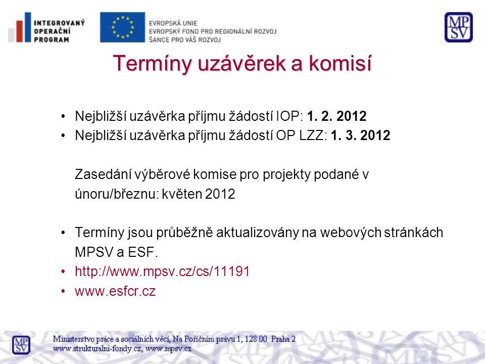 Termíny uzávěrek a komisí