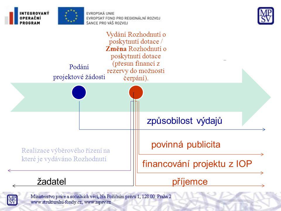 financování projektu z IOP