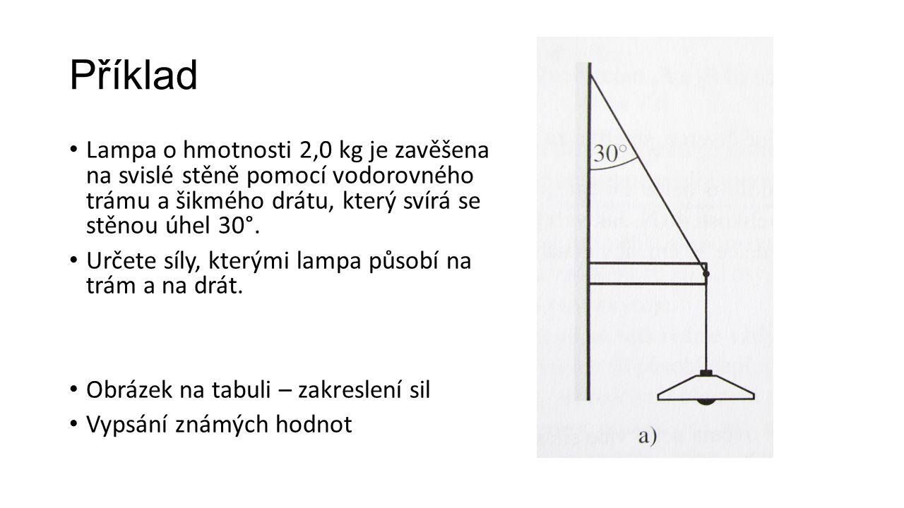 Příklad Lampa o hmotnosti 2,0 kg je zavěšena na svislé stěně pomocí vodorovného trámu a šikmého drátu, který svírá se stěnou úhel 30°.