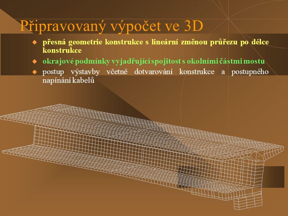 Připravovaný výpočet ve 3D