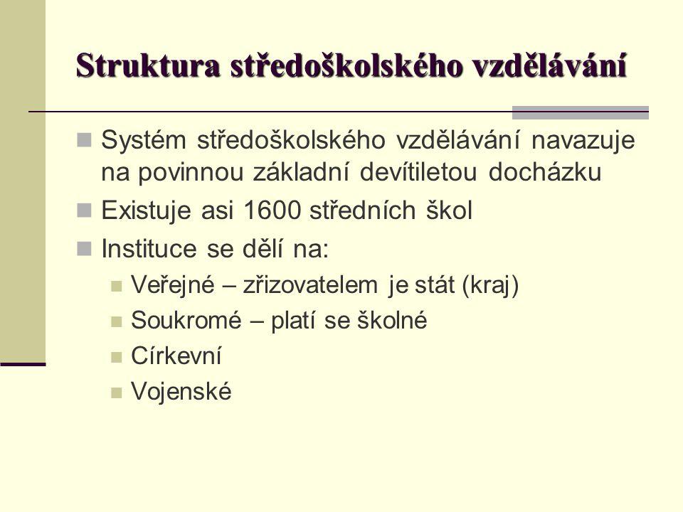 Struktura středoškolského vzdělávání