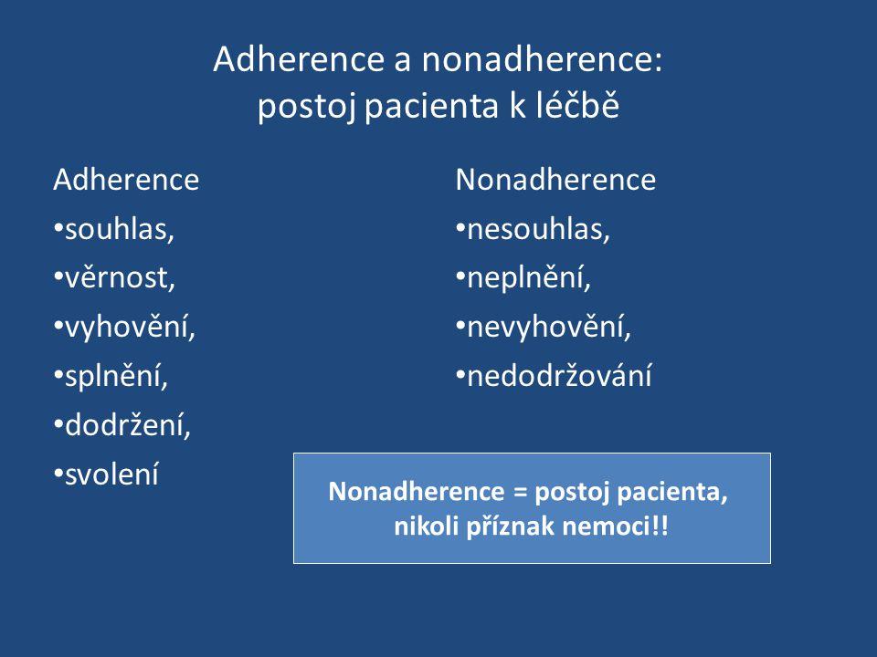 Adherence a nonadherence: postoj pacienta k léčbě