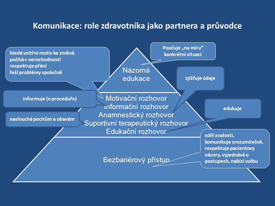 Komunikace: role zdravotníka jako partnera a průvodce