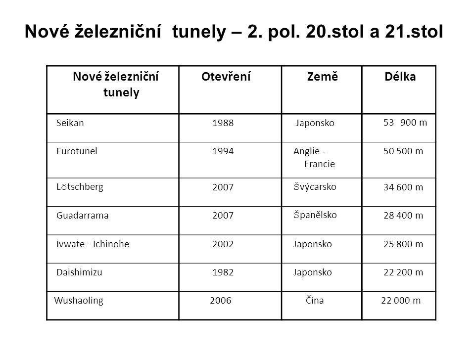 Nové železniční tunely – 2. pol. 20.stol a 21.stol