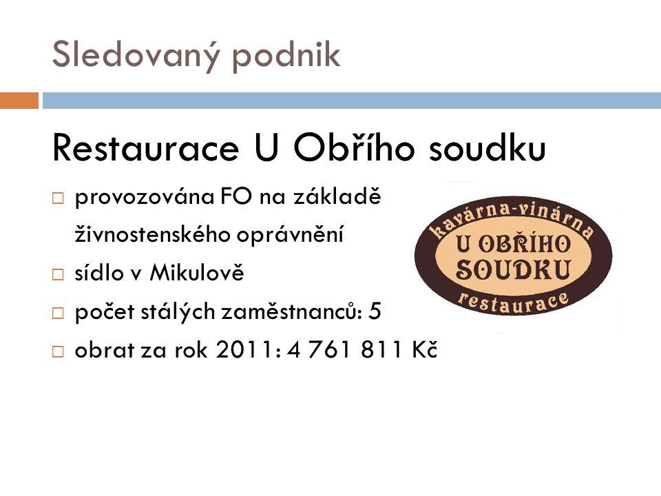 Restaurace U Obřího soudku