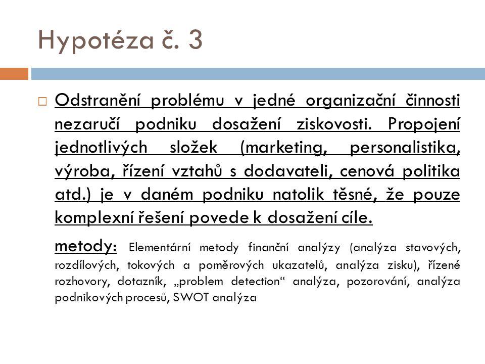 Hypotéza č. 3