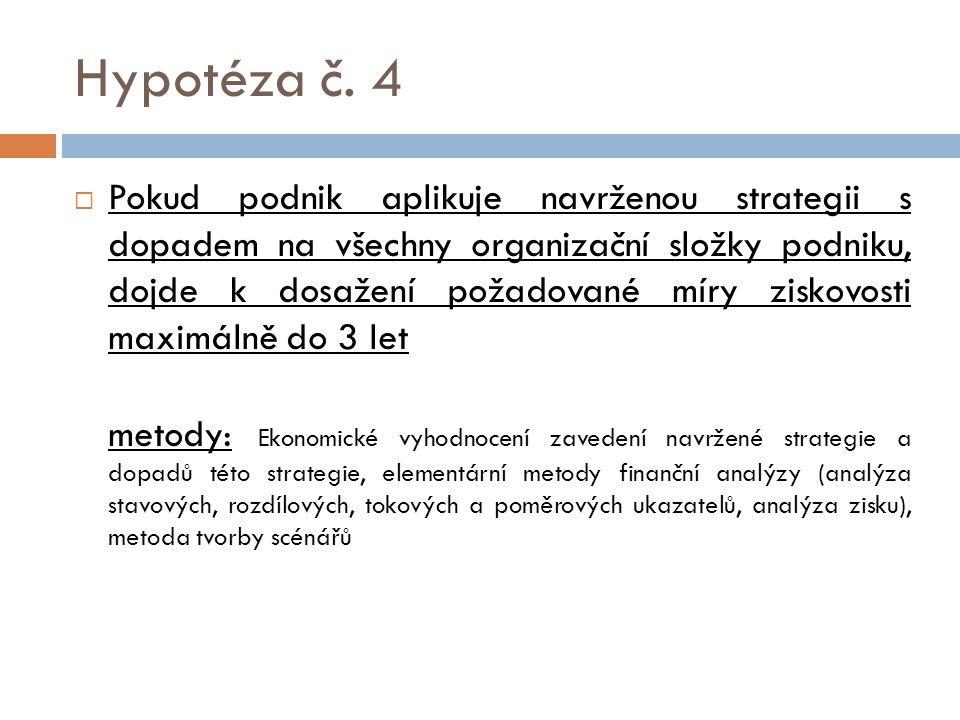 Hypotéza č. 4