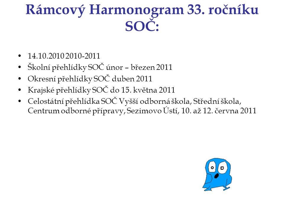 Rámcový Harmonogram 33. ročníku SOČ: