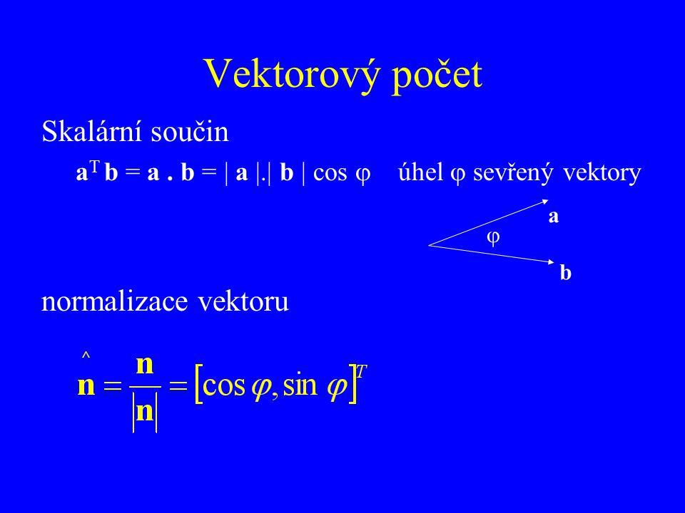 Vektorový počet Skalární součin normalizace vektoru