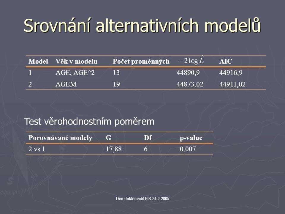 Srovnání alternativních modelů