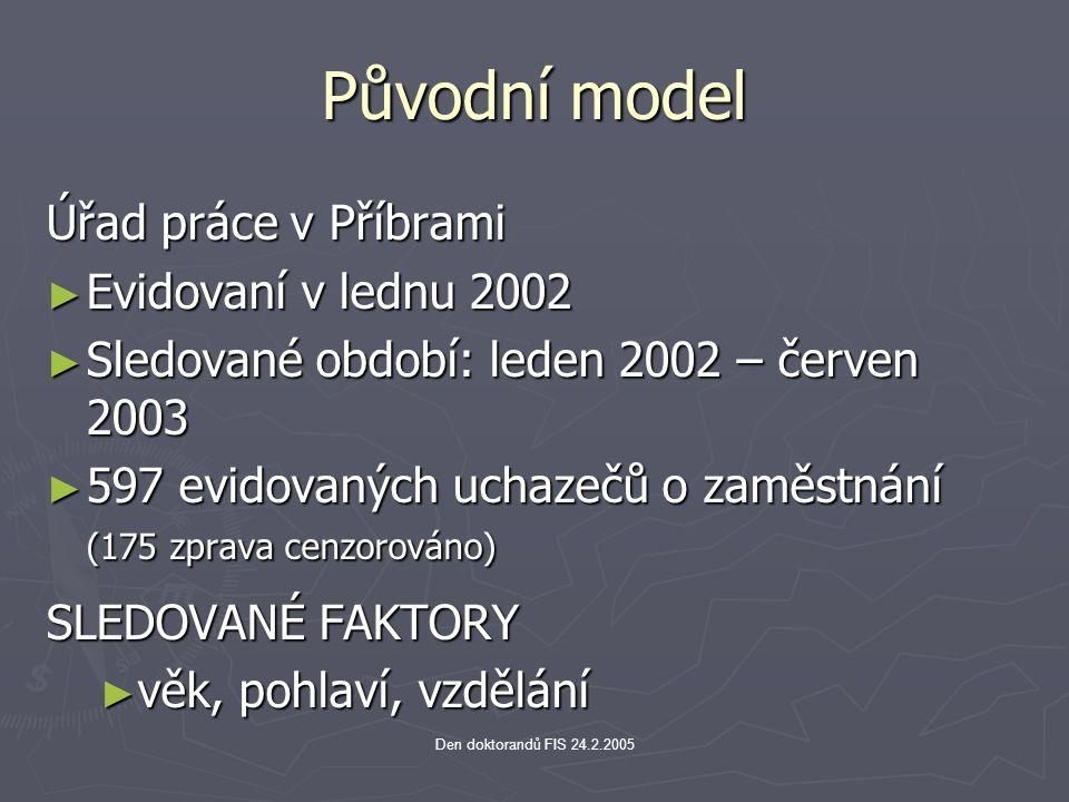 Původní model Úřad práce v Příbrami Evidovaní v lednu 2002
