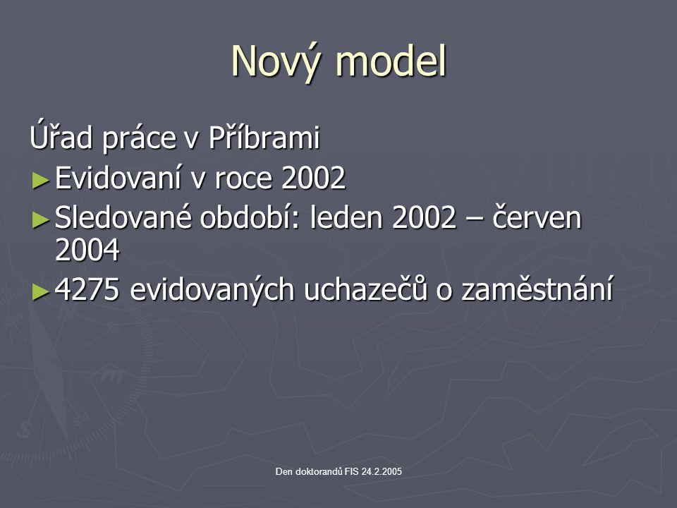 Nový model Úřad práce v Příbrami Evidovaní v roce 2002