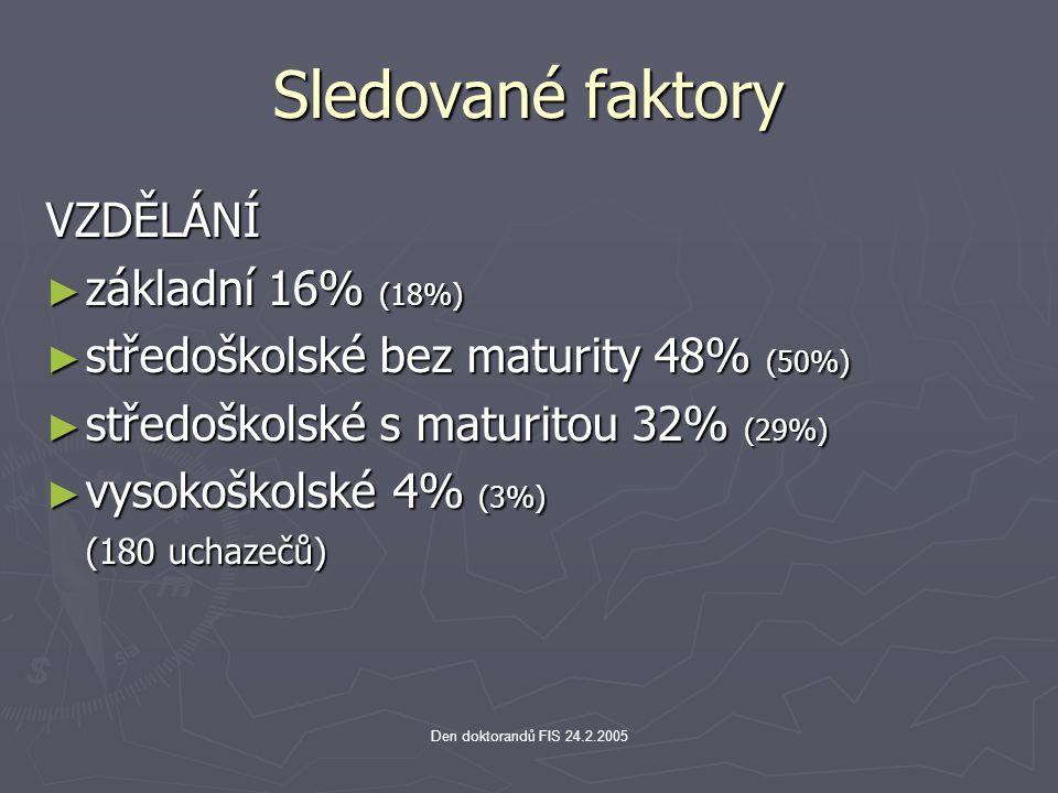 Sledované faktory VZDĚLÁNÍ základní 16% (18%)