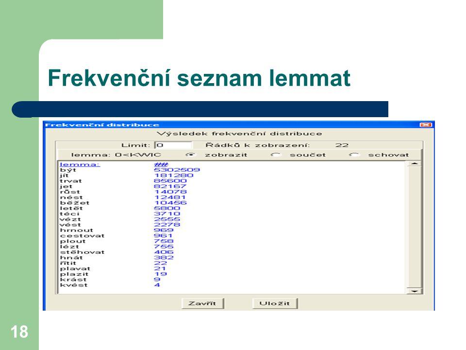 Frekvenční seznam lemmat