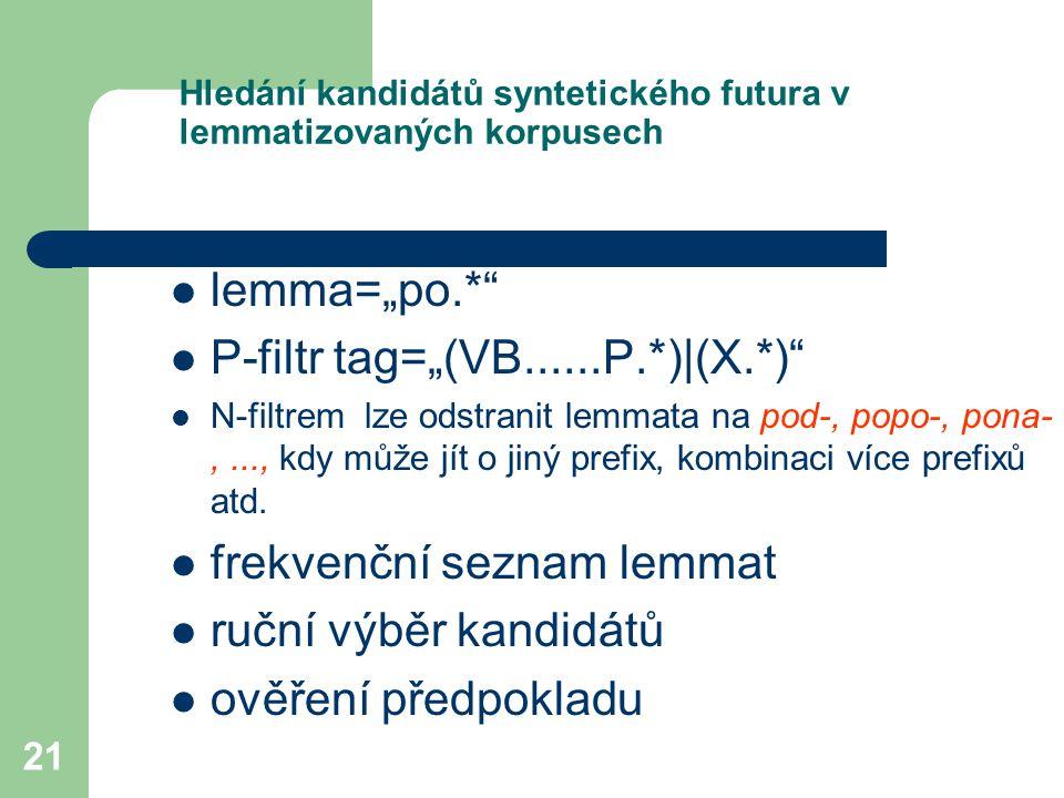 Hledání kandidátů syntetického futura v lemmatizovaných korpusech