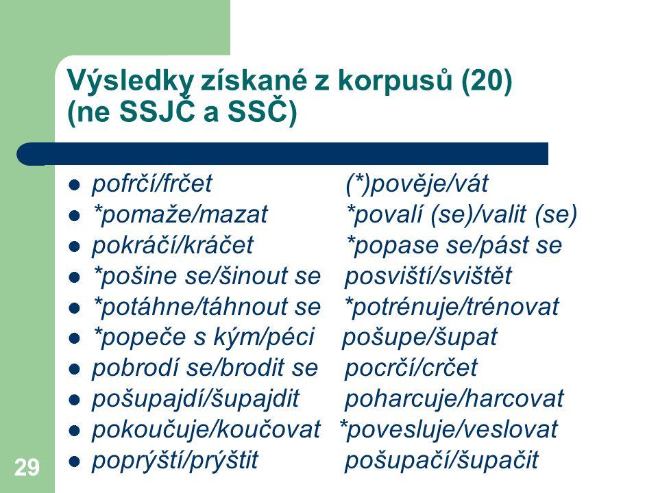 Výsledky získané z korpusů (20) (ne SSJČ a SSČ)