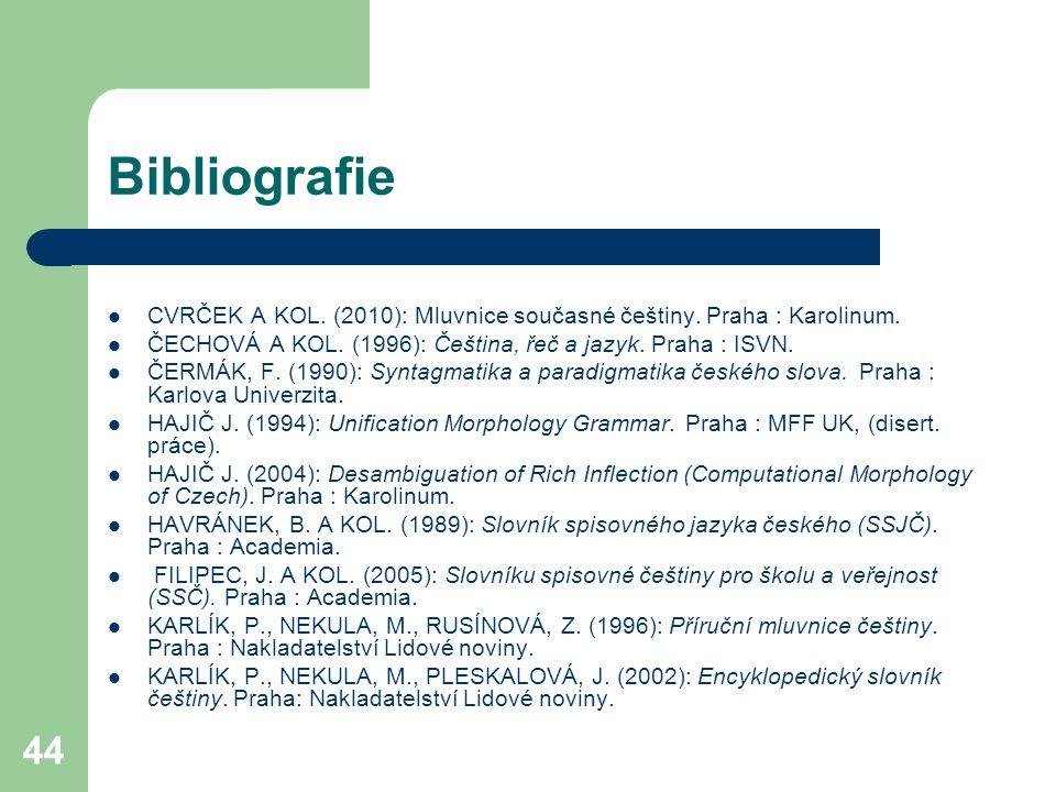 Bibliografie CVRČEK A KOL. (2010): Mluvnice současné češtiny. Praha : Karolinum. ČECHOVÁ A KOL. (1996): Čeština, řeč a jazyk. Praha : ISVN.