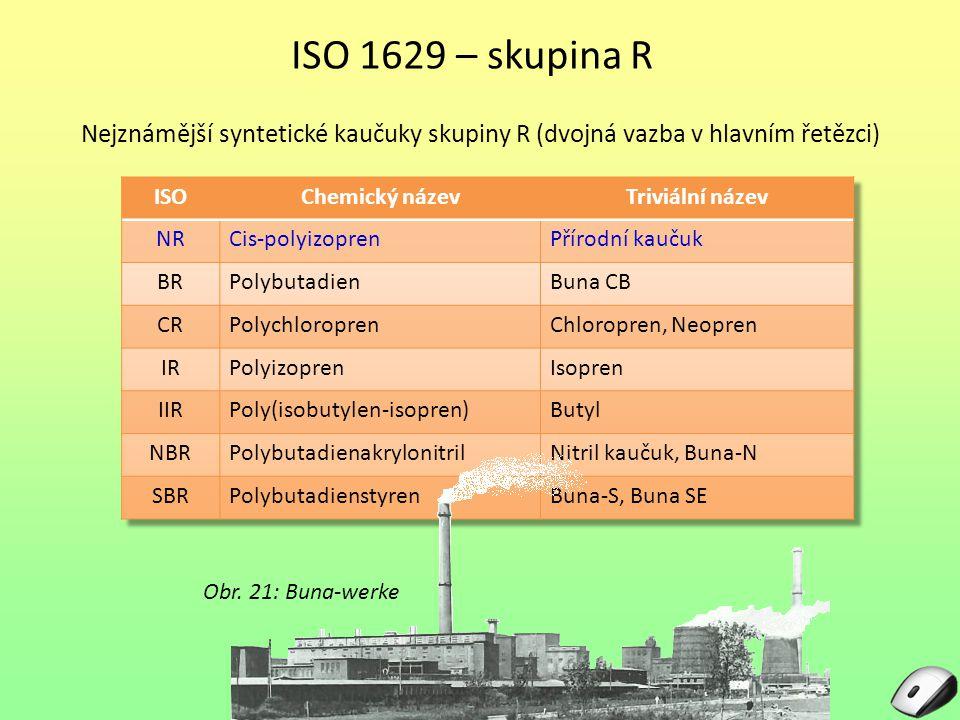 ISO 1629 – skupina R Nejznámější syntetické kaučuky skupiny R (dvojná vazba v hlavním řetězci) ISO.