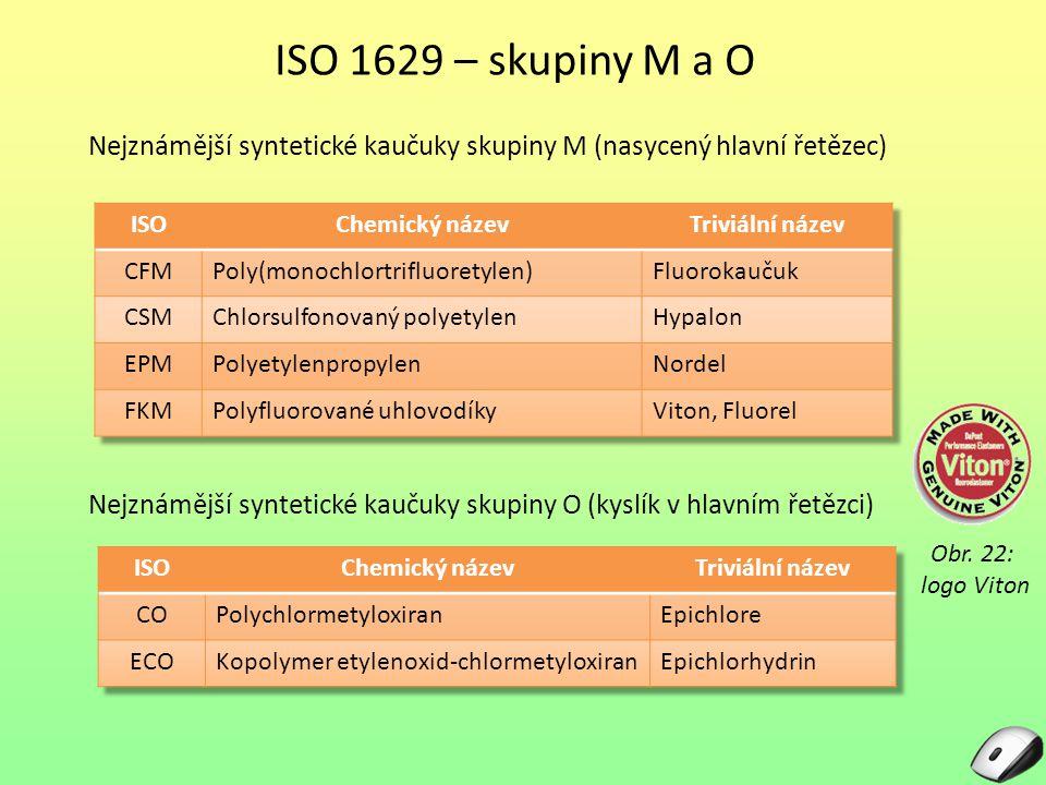 ISO 1629 – skupiny M a O Nejznámější syntetické kaučuky skupiny M (nasycený hlavní řetězec) ISO. Chemický název.