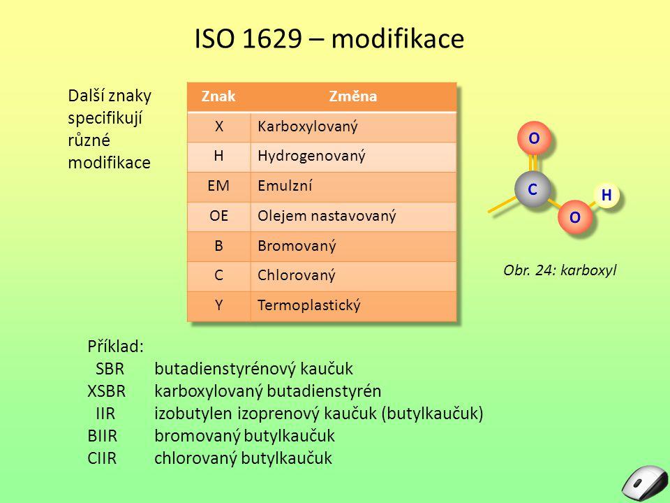ISO 1629 – modifikace Další znaky specifikují různé modifikace