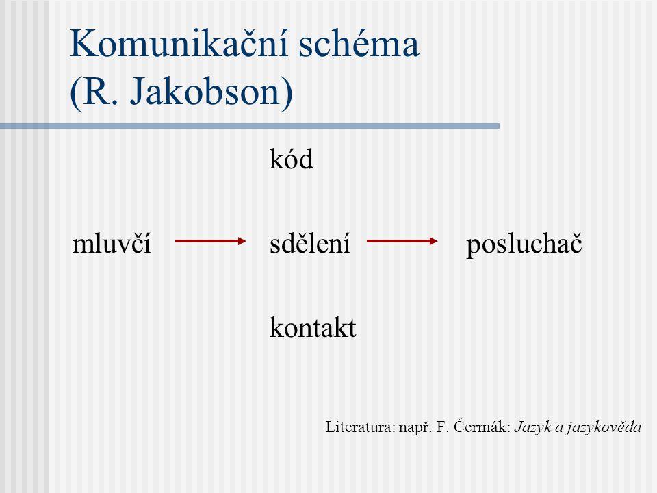 Komunikační schéma (R. Jakobson)