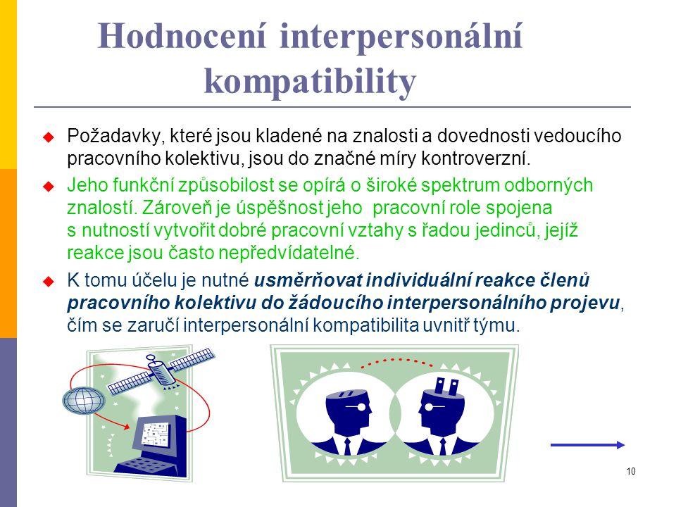 Hodnocení interpersonální kompatibility