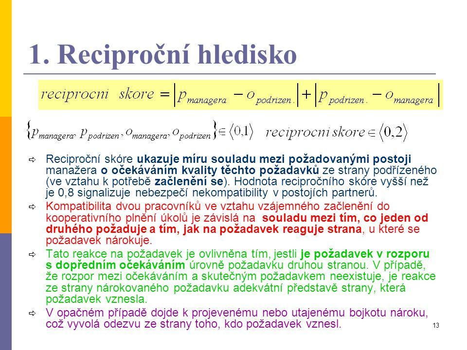 1. Reciproční hledisko