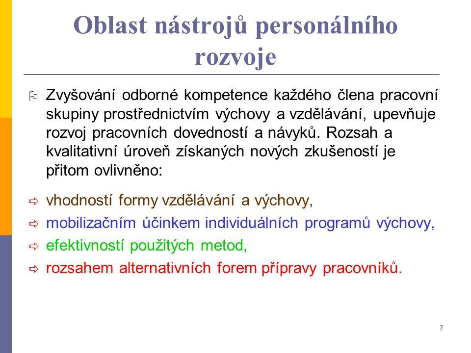 Oblast nástrojů personálního rozvoje