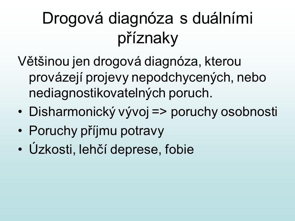 Drogová diagnóza s duálními příznaky