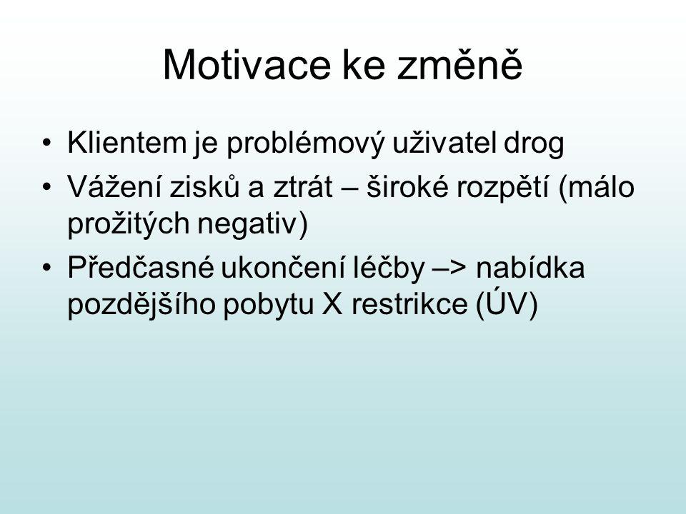 Motivace ke změně Klientem je problémový uživatel drog