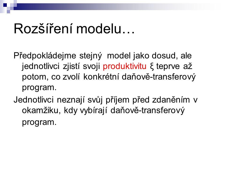 Rozšíření modelu…