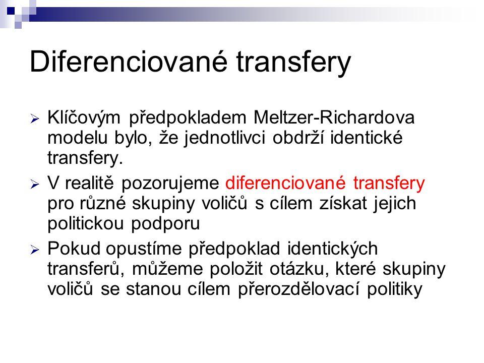 Diferenciované transfery