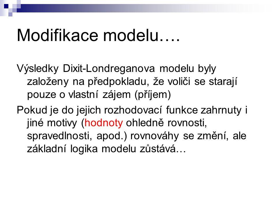 Modifikace modelu…. Výsledky Dixit-Londreganova modelu byly založeny na předpokladu, že voliči se starají pouze o vlastní zájem (příjem)