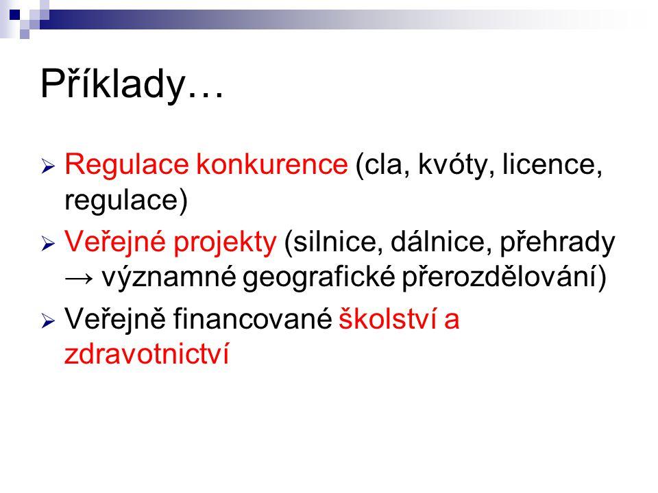 Příklady… Regulace konkurence (cla, kvóty, licence, regulace)