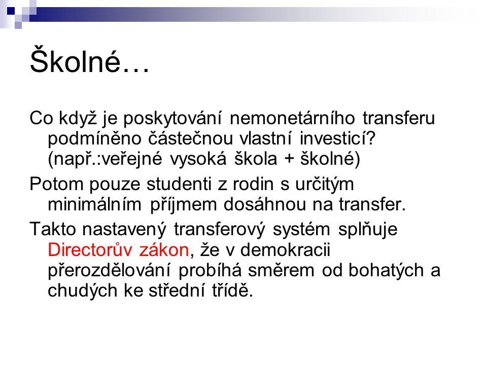 Školné… Co když je poskytování nemonetárního transferu podmíněno částečnou vlastní investicí (např.:veřejné vysoká škola + školné)