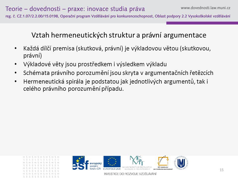 Vztah hermeneutických struktur a právní argumentace