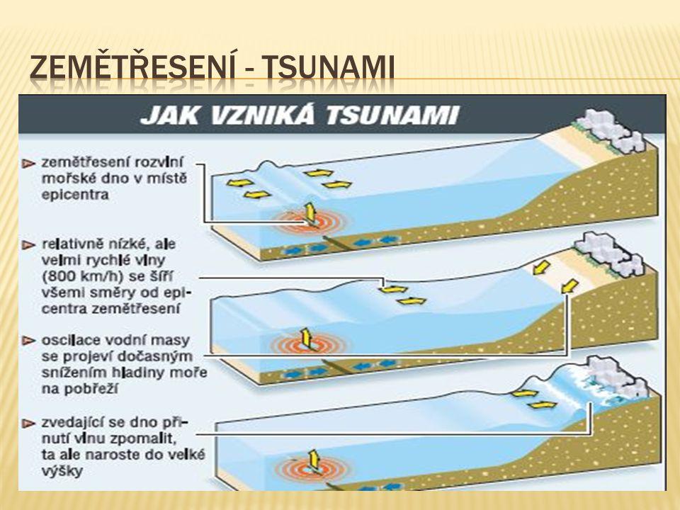 Zemětřesení - tsunami