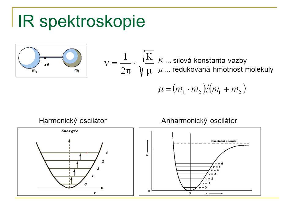 IR spektroskopie K ... silová konstanta vazby