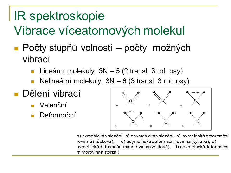 IR spektroskopie Vibrace víceatomových molekul