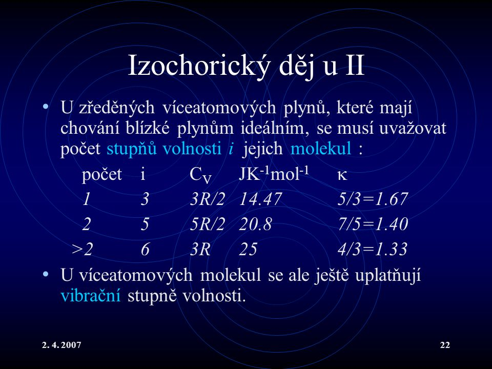 Izochorický děj u II