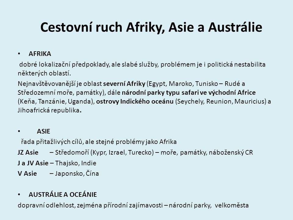 Cestovní ruch Afriky, Asie a Austrálie