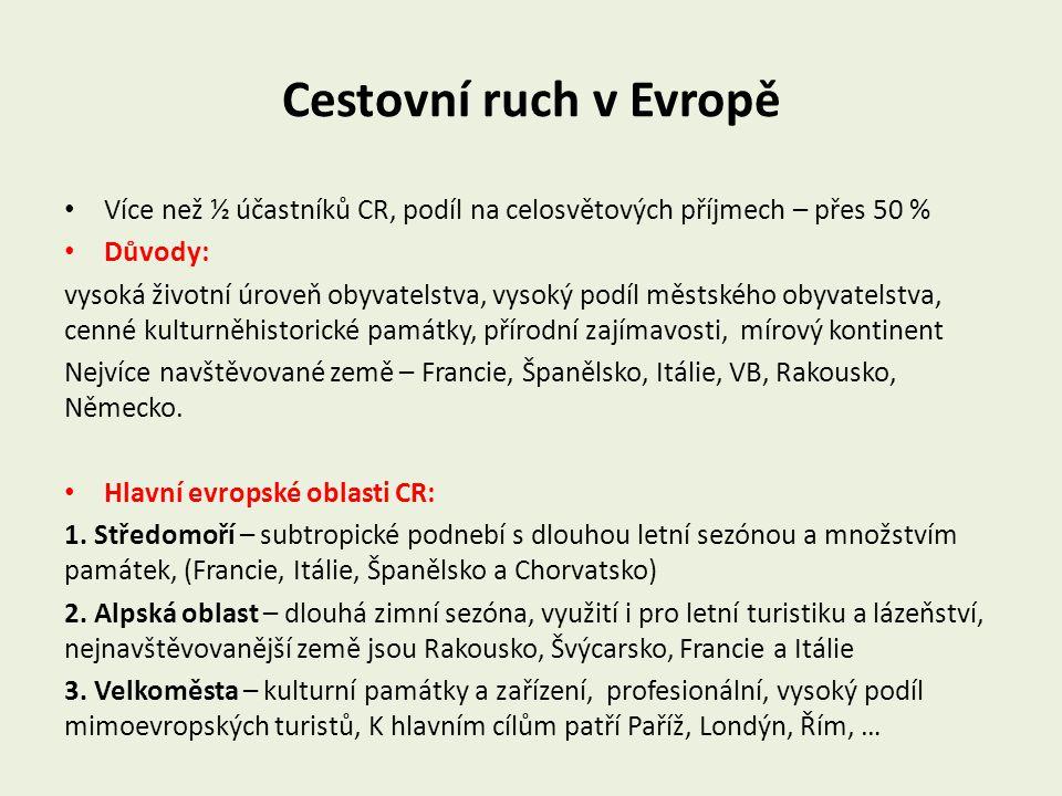 Cestovní ruch v Evropě Více než ½ účastníků CR, podíl na celosvětových příjmech – přes 50 % Důvody: