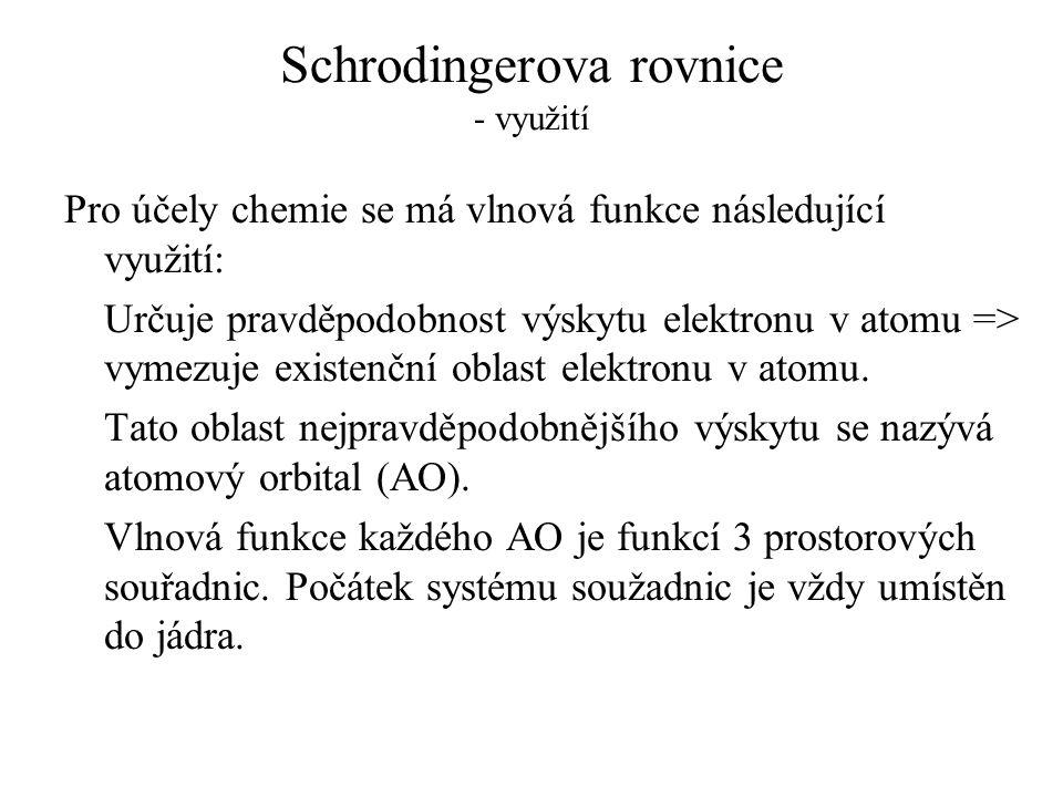 Schrodingerova rovnice - využití