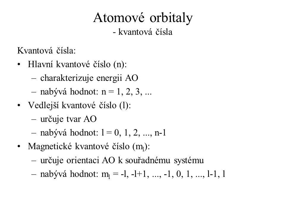 Atomové orbitaly - kvantová čísla
