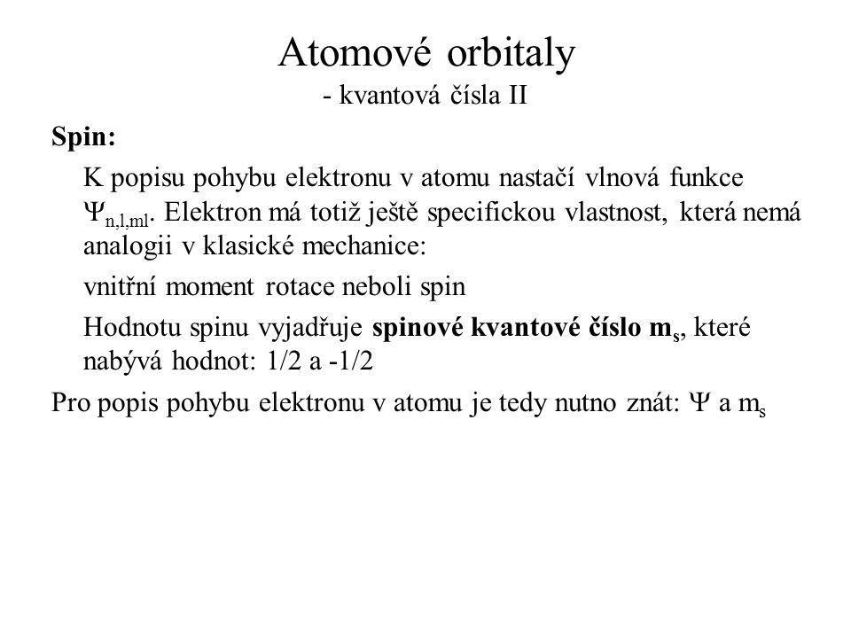 Atomové orbitaly - kvantová čísla II