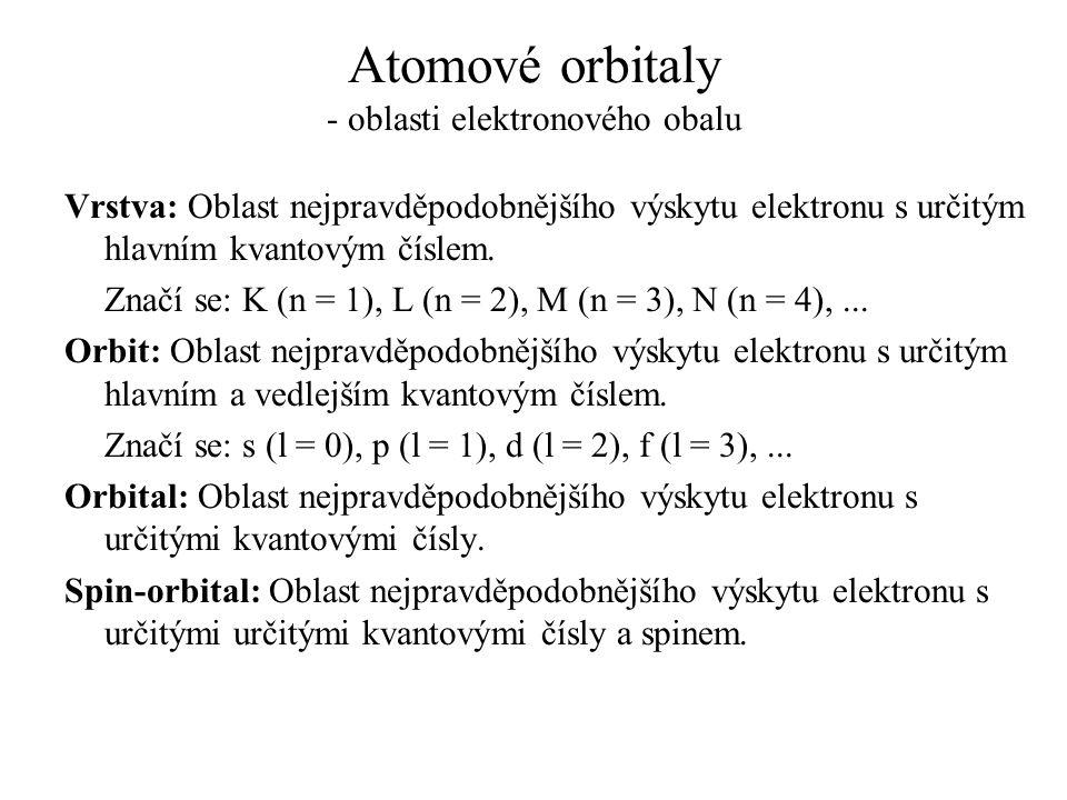 Atomové orbitaly - oblasti elektronového obalu