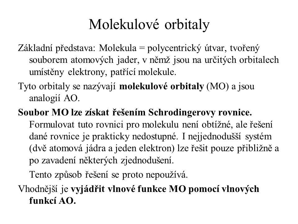 Molekulové orbitaly