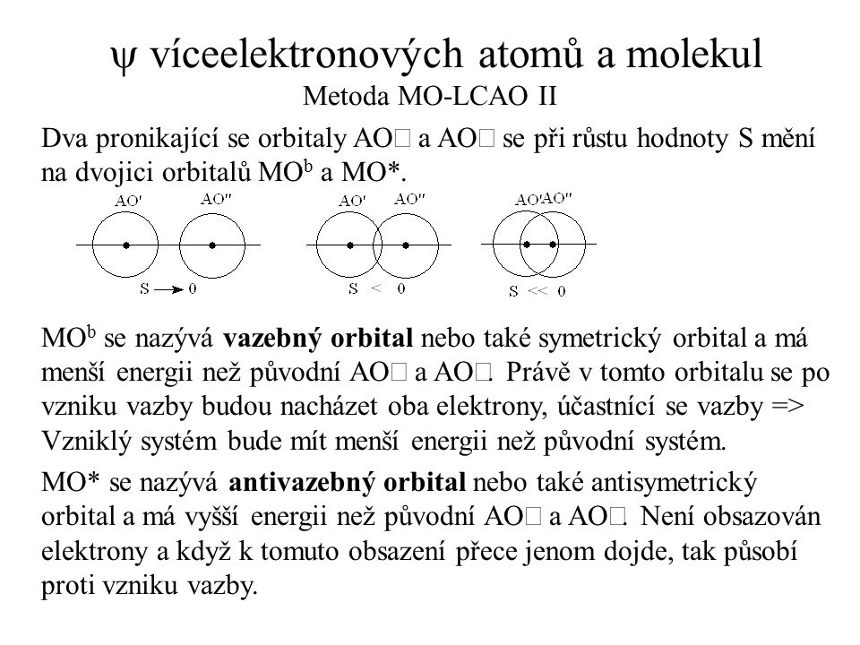 y víceelektronových atomů a molekul Metoda MO-LCAO II